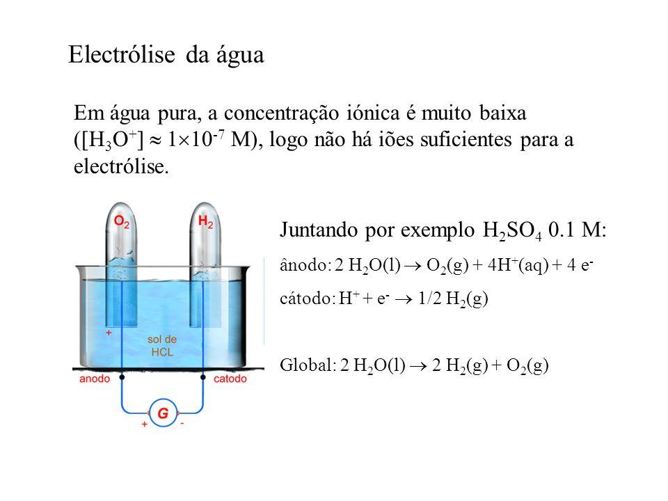Electrólise da água Em água pura, a concentração iónica é muito baixa ([H3O+]  110-7 M), logo não há iões suficientes para a electrólise.